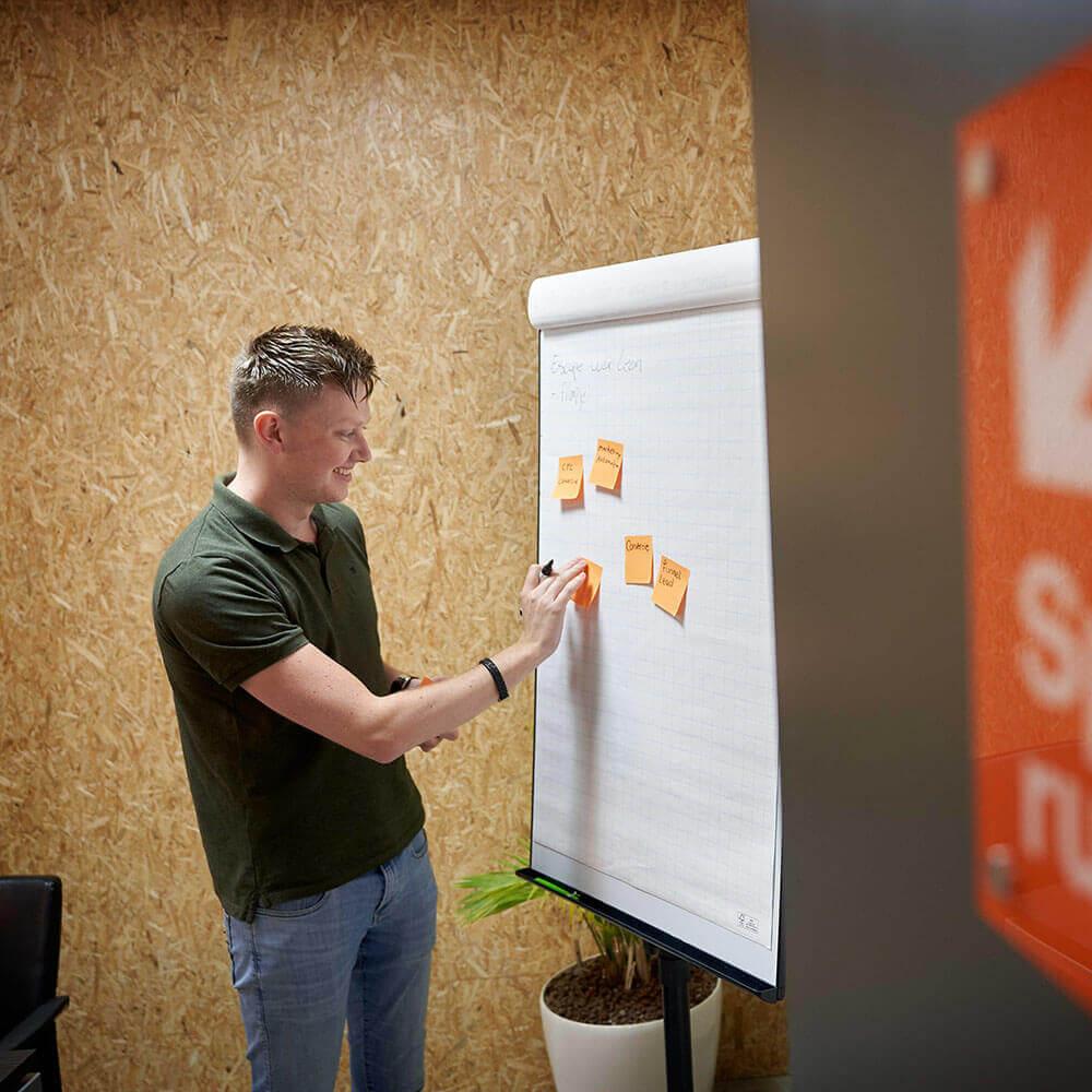 Hero groeimodel online marketing