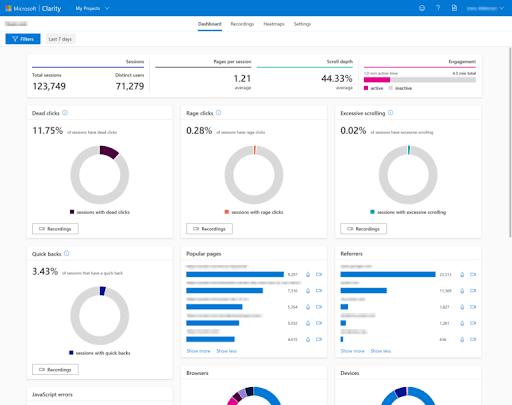 Dashboard Microsoft Clarity