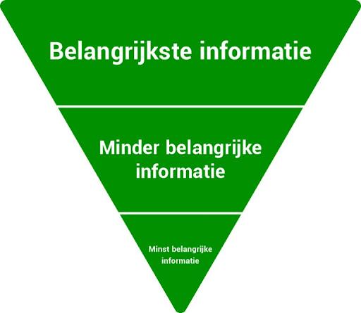 Omgekeerde piramide - 7 tips voor webteksten