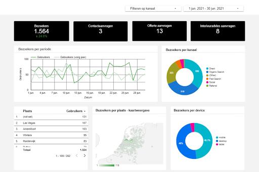 Google Data Studio _ LeadLogic